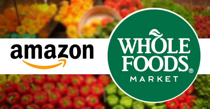 Whole Foods Market Total Stores